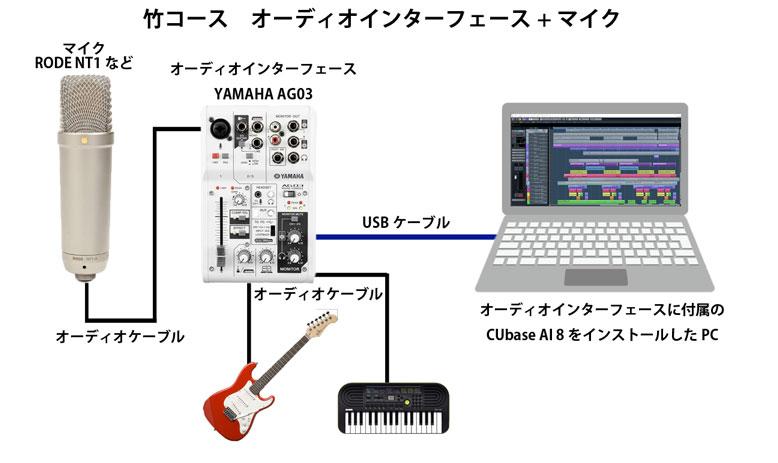 自宅録音竹コース オーディオインターフェース + コンデンサマイク