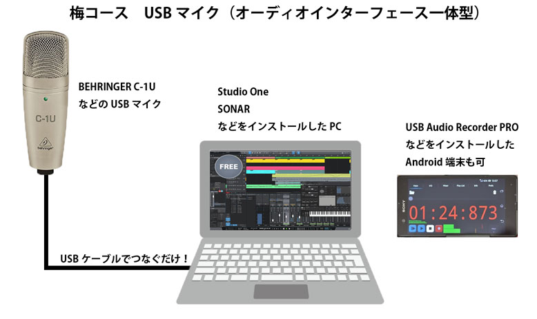 自宅録音梅コース USBマイク